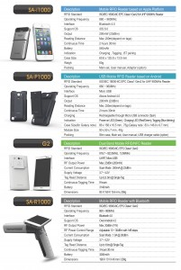 Ajantech Mobile RFID Reader Brochure