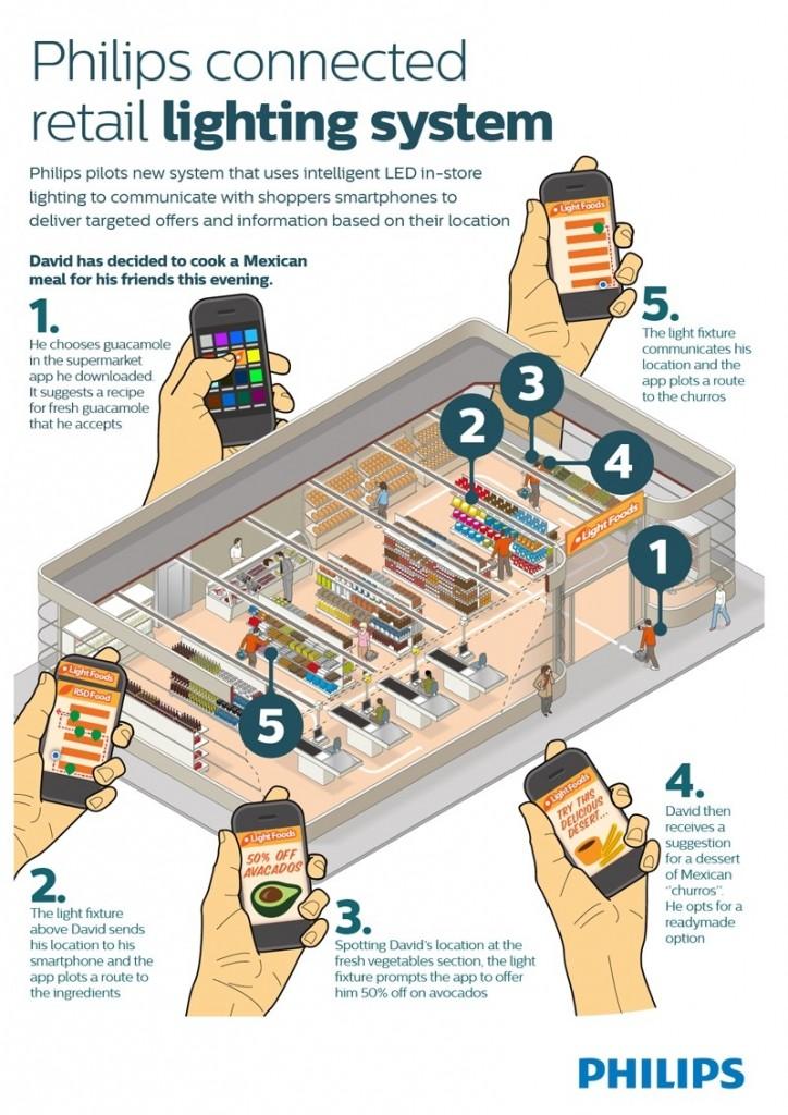 1. 디지털 고객 경험(digital consumer experience)의 중요성_아젠텍